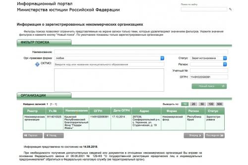 Крымский республиканский благотворительный фонд «Подари жизнь» существует только на бумаге