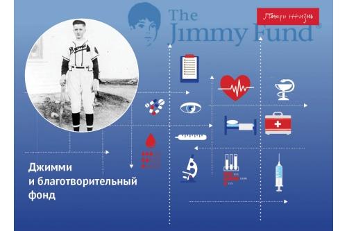 Джимми/Эйнар Густафсон
