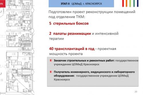 Подготовительный этап в Красноярске